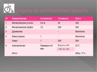 Затраты на изготовление проекта № Наименование Количество Стоимость Итого 1 М