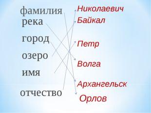 река город озеро имя Байкал Петр Волга Архангельск отчество фамилия Николаеви