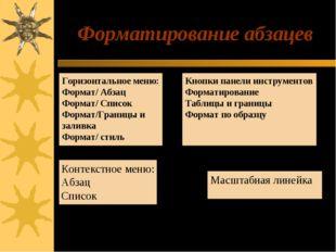 Форматирование абзацев Горизонтальное меню: Формат/ Абзац Формат/ Список Форм