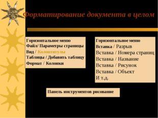 Форматирование документа в целом Горизонтальное меню Файл/ Параметры страницы
