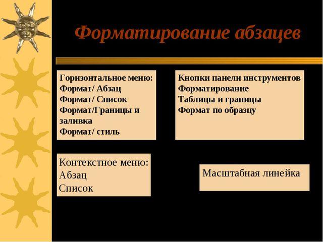 Форматирование абзацев Горизонтальное меню: Формат/ Абзац Формат/ Список Форм...