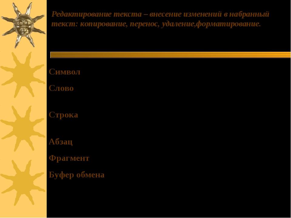 Редактирование текста – внесение изменений в набранный текст: копирование, пе...