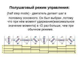 Полушаговый режим управления: (half step mode) - двигатель делает шаг в пол