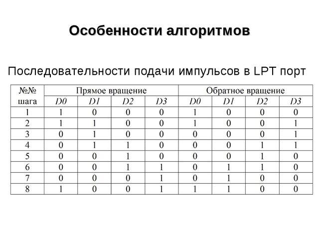 Особенности алгоритмов Последовательности подачи импульсов в LPT порт