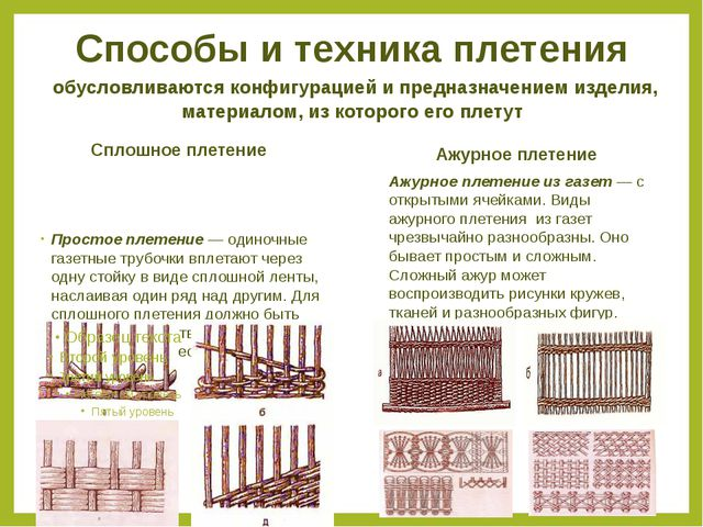 Способы и техника плетения обусловливаются конфигурацией и предназначением из...