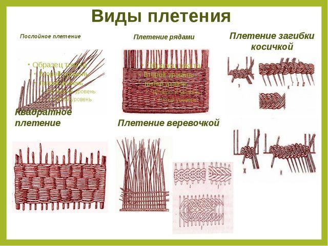 Виды плетения Послойное плетение Плетение рядами Квадратное плетение Плетение...