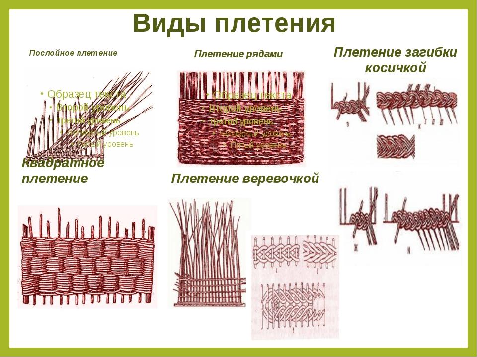 Виды плетения в картинках