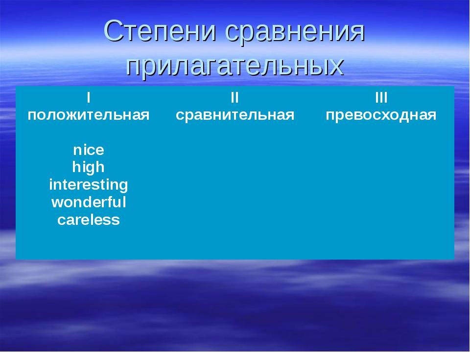 Степени сравнения прилагательных I положительная nice high interesting wonder...