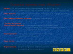 Основные термины темы «Модели»: Модель - Виды моделей - Способы построения ко