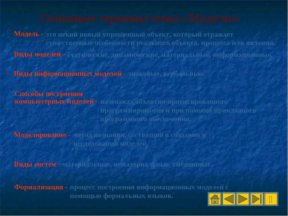Основные термины темы «Модели»: Модель - Виды моделей - Способы построения ко...