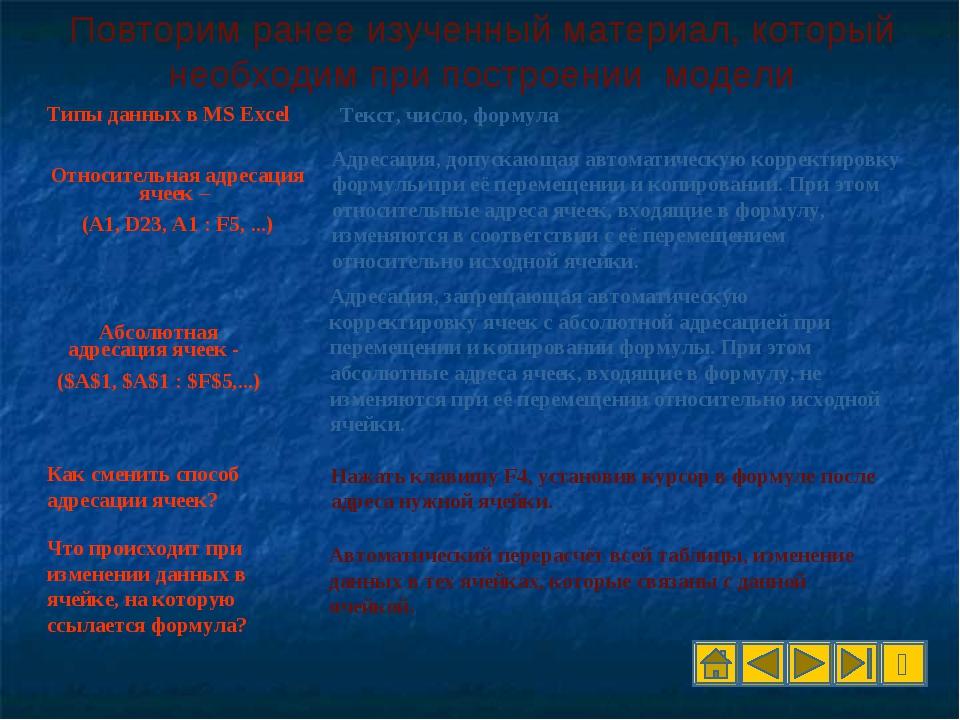 Типы данных в MS Excel Текст, число, формула Относительная адресация ячеек –...