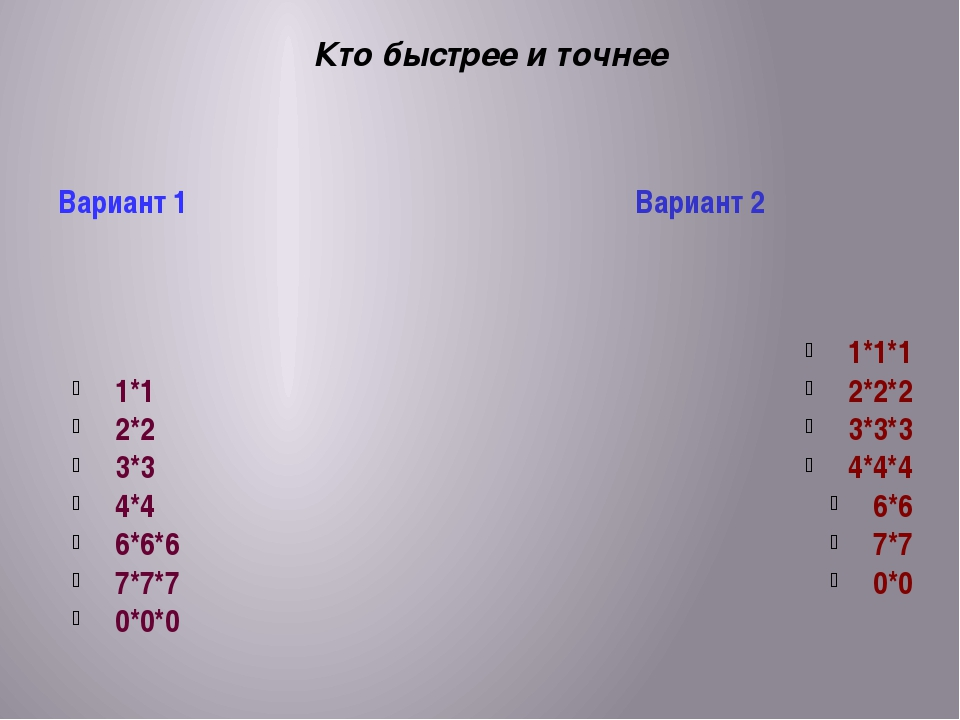 Кто быстрее и точнее Вариант 1 1*1 2*2 3*3 4*4 6*6*6 7*7*7 0*0*0 Вариант 2 1*...