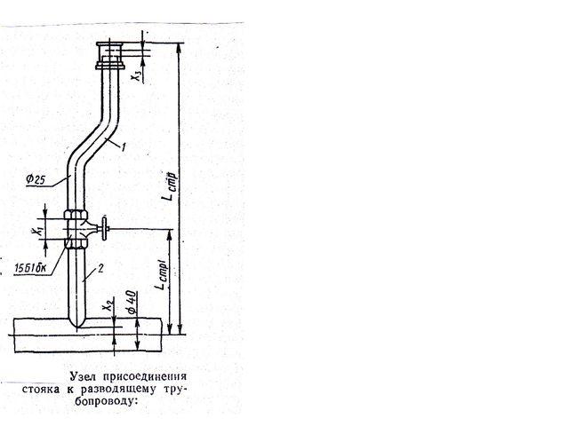 Трубы каких диаметров используются при монтаже данного узла.  Трубы каких ди...