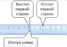 Установка отступов абзацев с использованием горизонтальной линейки