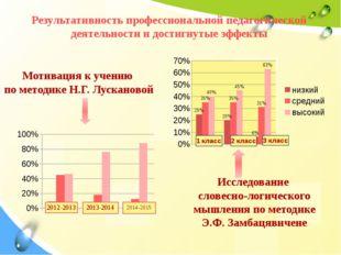 Результативность профессиональной педагогической деятельности и достигнутые э