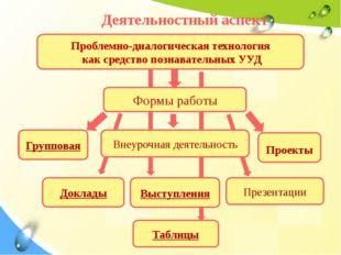 Деятельностный аспект Проблемно-диалогическая технология как средство познав