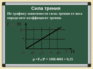 Сила трения μ =Fтр/Р = 10Н/40Н = 0,25 По графику зависимости силы трения от в