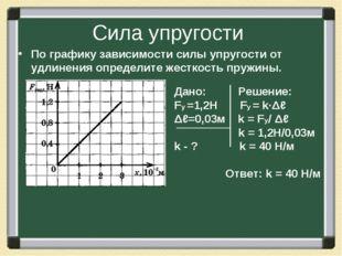 Сила упругости По графику зависимости силы упругости от удлинения определите