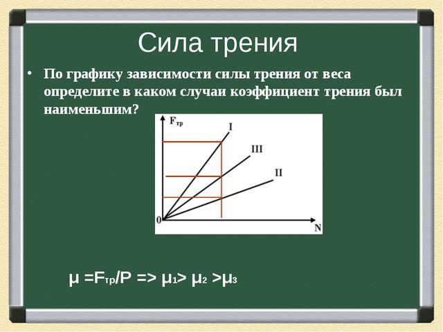 Сила трения По графику зависимости силы трения от веса определите в каком слу...