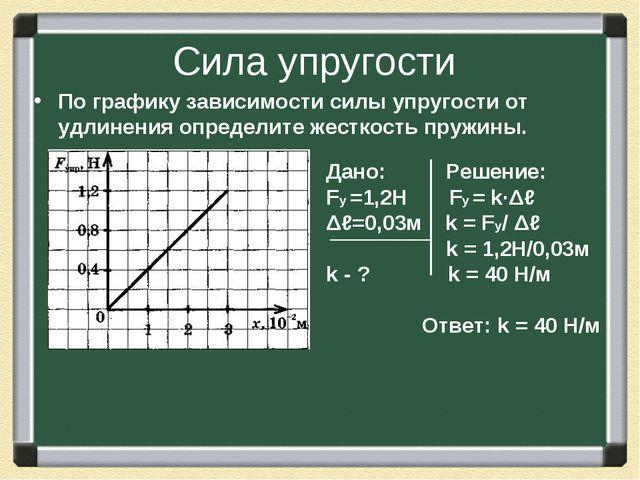 Сила упругости По графику зависимости силы упругости от удлинения определите...