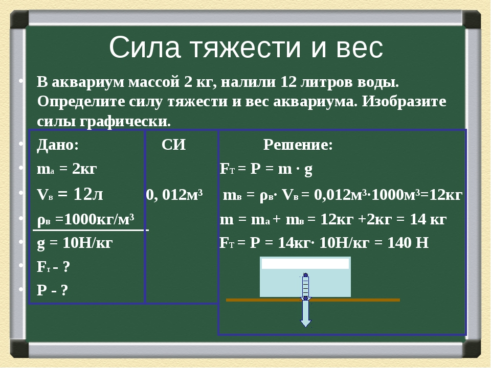 Сила тяжести и вес В аквариум массой 2 кг, налили 12 литров воды. Определите...
