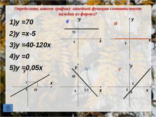 Определите, какому графику линейной функции соответствует каждая из формул? 1