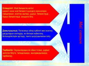 Мақсатым Білімділігі: Жай бөлшектің негізгі қасиеті және жай бөлшекті қысқар