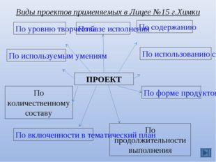 ПРОЕКТ По включенности в тематический план По уровню творчества По используем
