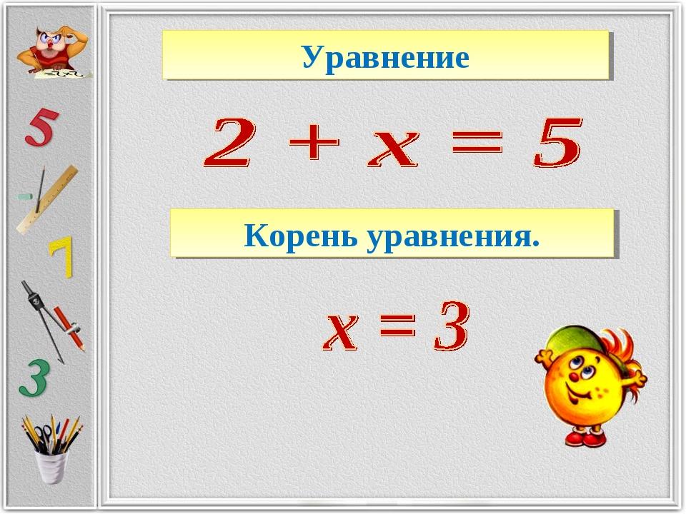 Уравнение Корень уравнения.