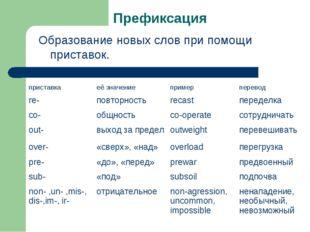 Префиксация Образование новых слов при помощи приставок. приставкаеё значени