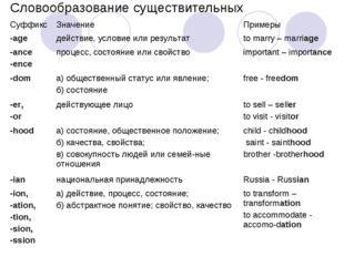 Словообразование существительных Суффикс Значение Примеры -age действие, у