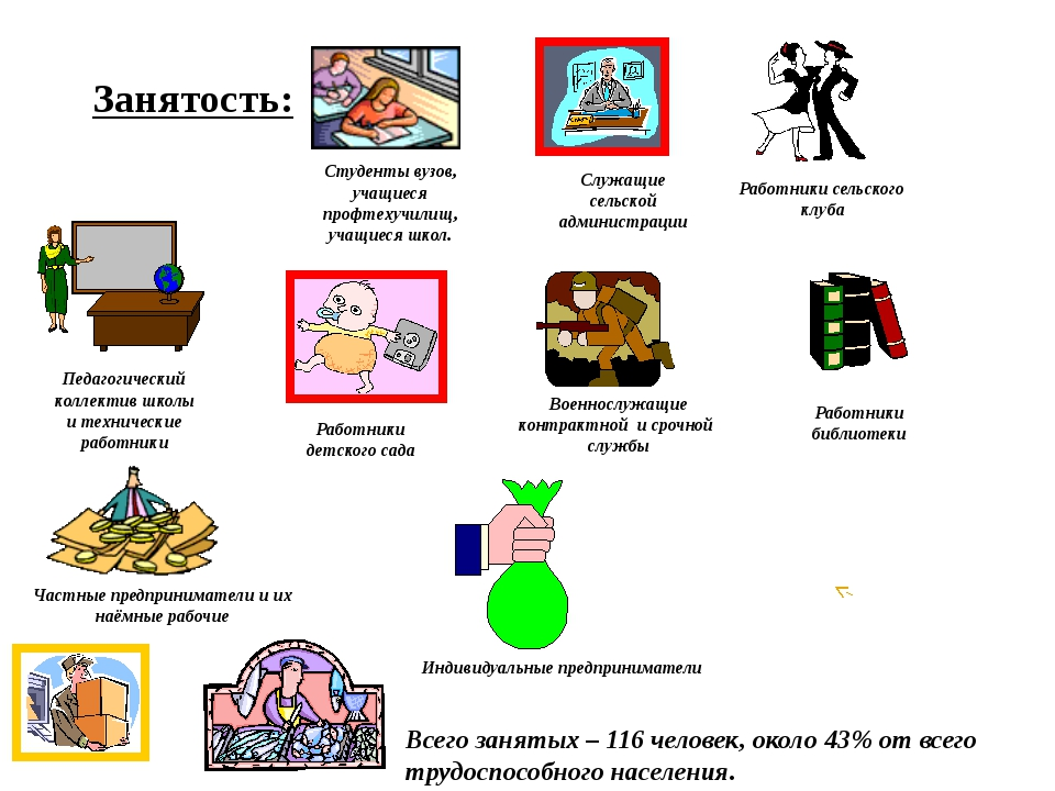 Занятость: Работники сельского клуба Студенты вузов, учащиеся профтехучилищ,...