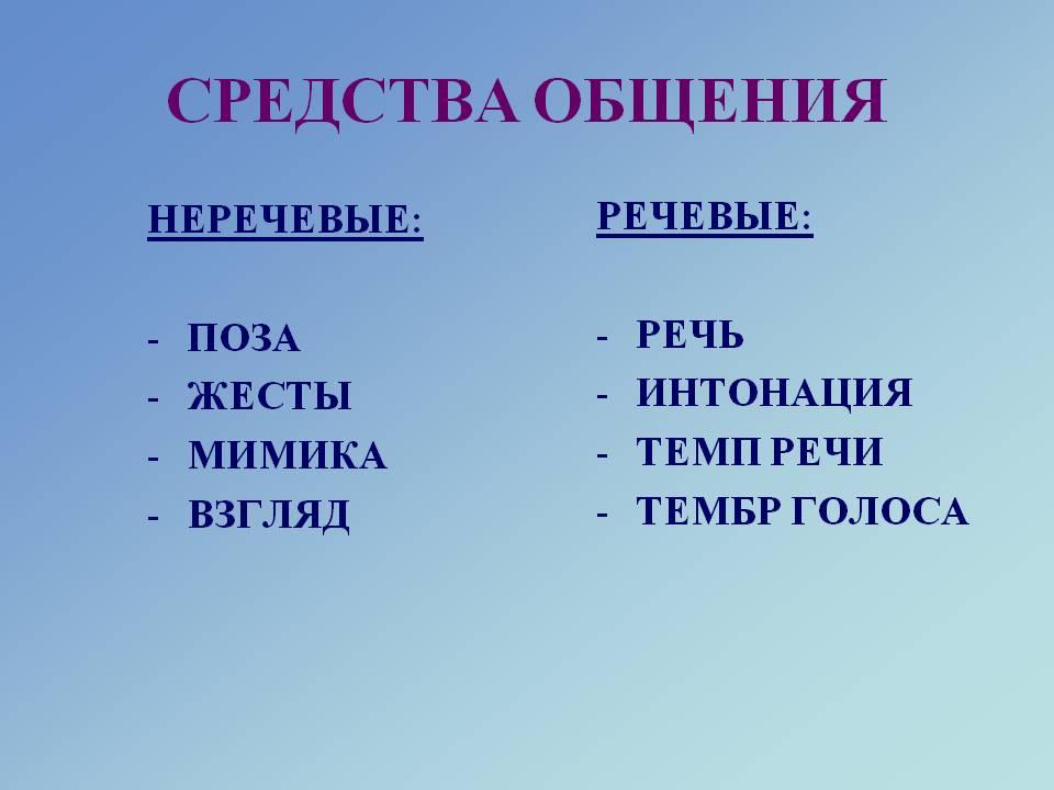 C:\Users\гузель\Desktop\0008-008-Sredstva-obschenija.jpg