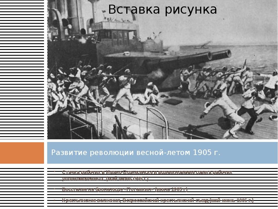 Стачка рабочих в Ивано-Вознесенске и возникновение совета рабочих уполномочен...
