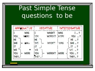 Past Simple Tense questions to be