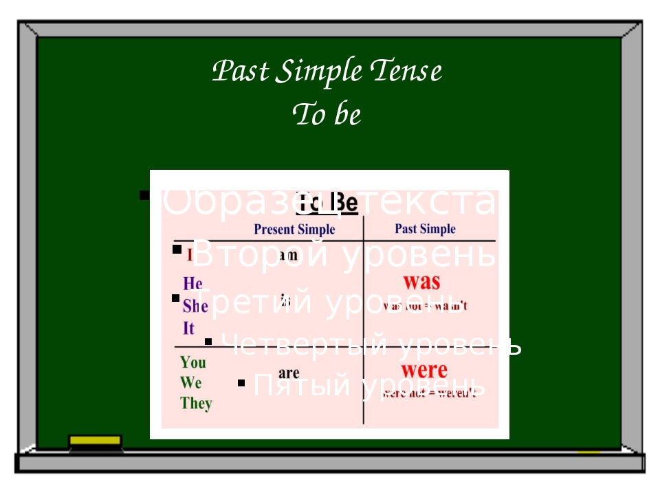 Past Simple Tense To be