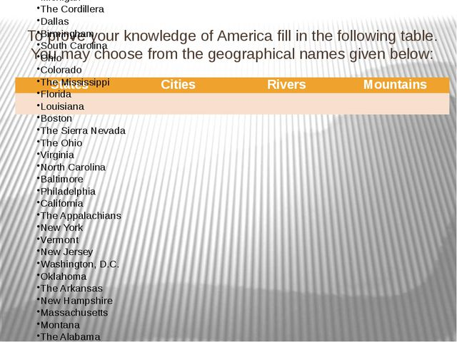 To prove your knowledge of America fill in the following table. You may choos...