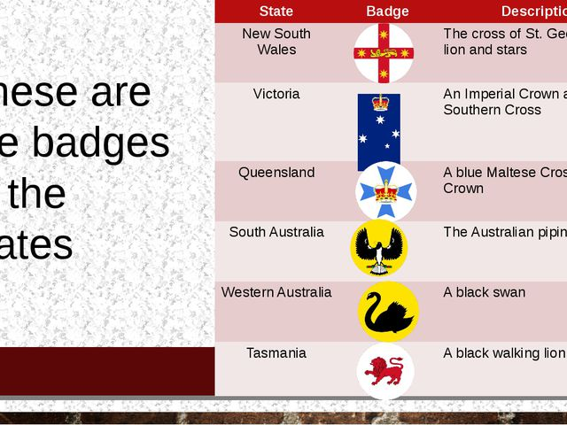 These are the badges of the states State Badge Description New South Wales Th...