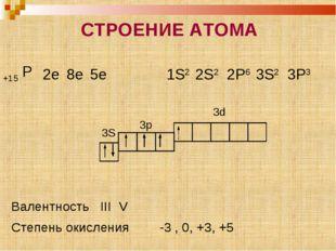 3S 3p 3d СТРОЕНИЕ АТОМА +15 P 2e 8e 5e 1S2 2S2 2Р6 3S2 3Р3 Валентность III V