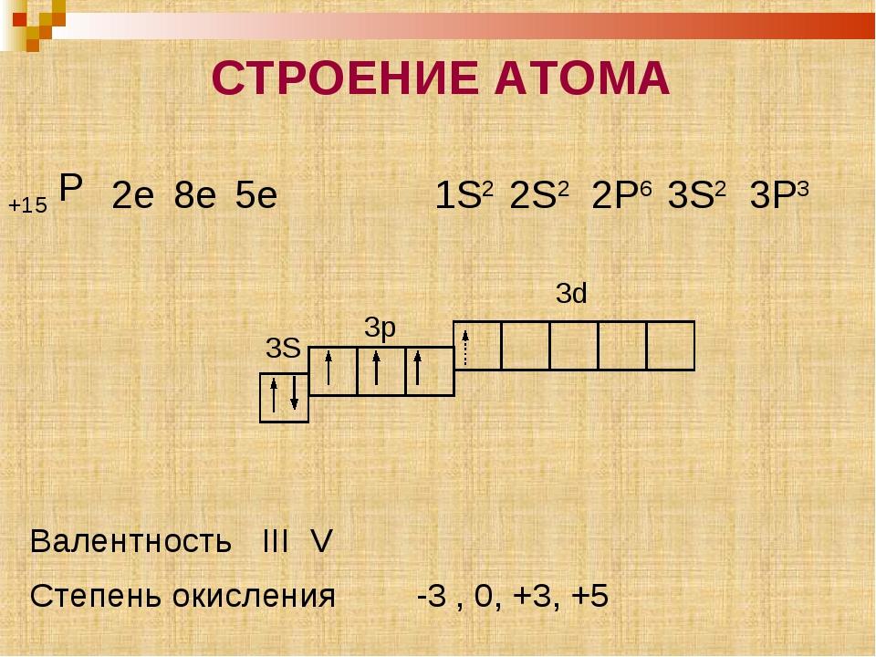 3S 3p 3d СТРОЕНИЕ АТОМА +15 P 2e 8e 5e 1S2 2S2 2Р6 3S2 3Р3 Валентность III V...