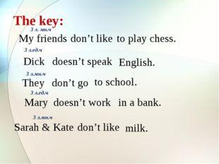 The key: My friends don't like to play chess. 3 л. мн.ч Dick doesn't speak En