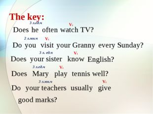 The key: Does he often watch TV? 3 л.ед.ч Do you visit your Granny every Sund