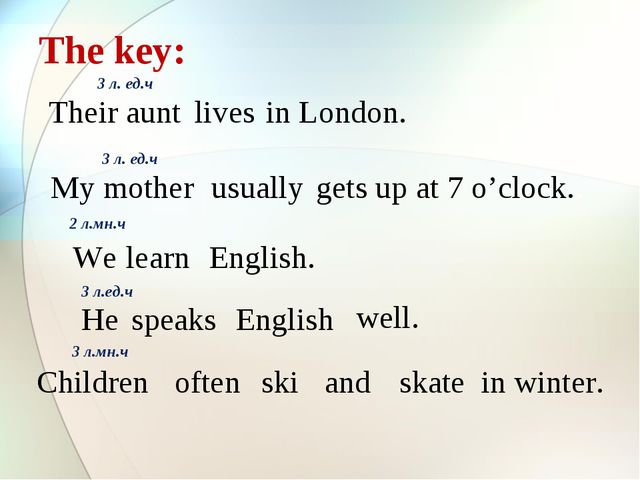 The key: Their aunt lives in London. My mother usually gets up at 7 o'clock.....