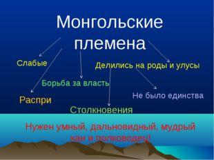 Монгольские племена Слабые Борьба за власть Не было единства Распри Столкнове