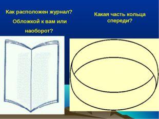 Какая часть кольца спереди? Как расположен журнал? Обложкой к вам или наоборот?