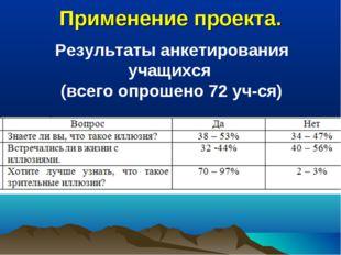 Применение проекта. Результаты анкетирования учащихся (всего опрошено 72 уч-ся)