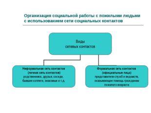 Организация социальной работы с пожилыми людьми с использованием сети социаль