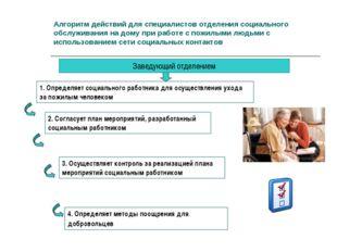 Алгоритм действий для специалистов отделения социального обслуживания на дому