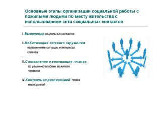 Основные этапы организации социальной работы с пожилыми людьми по месту жител