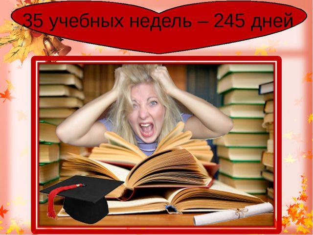 35 учебных недель – 245 дней
